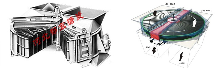 回转式空气预热器图片